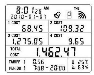 Anzeige Energy Meter