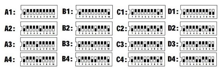 DFM-1000 Fensterkontaktschalter Einstellungen A1-D4