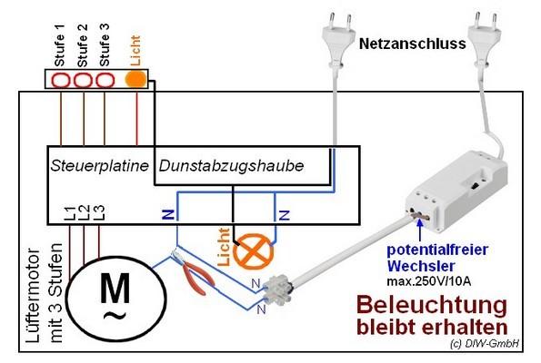 Modul Funk-Magnet-Schalter von funkinstallation_de