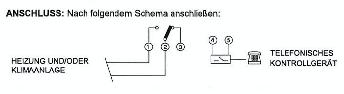 Anschluss  Uhrenthermostat TermoMat von Suevia