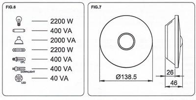 Schaltleistungen und Abmessungen ViaLux S Bewegungsmelder von Suevia