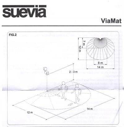 Befestigung, Anschluss und Eignung ViaMat Bewegungsmelder von Suevia
