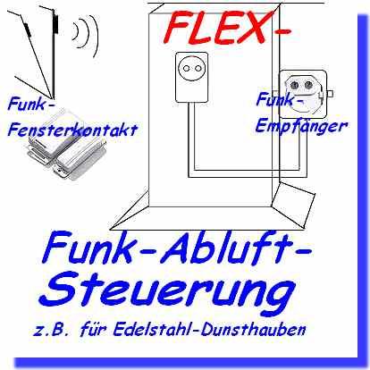 Funk-Abluftsteuerung (c) Funk-Aluftsteuerung_de