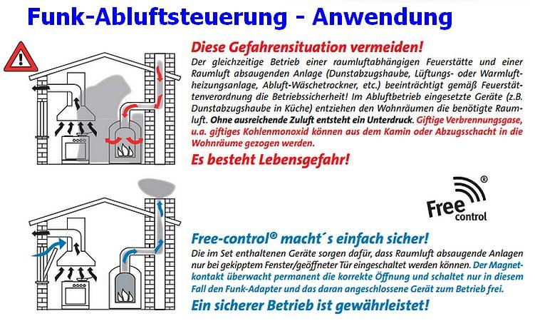 DIW-Shop : Funk-Abluftsteuerung EINBAU Kopp Free-control