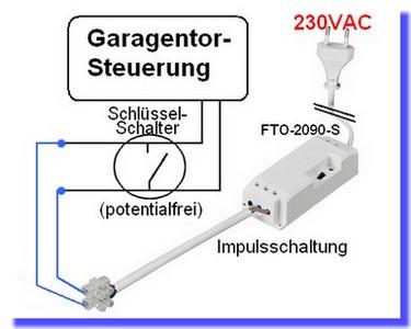 Bekannt FTO-2090 Funktüröffner Modul DIW Webaso LA44