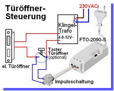 Sehr FTO-2090-DFM Funktüröffner Modul mit Funk-Sendemodul DFM-1000 Webaso XD84