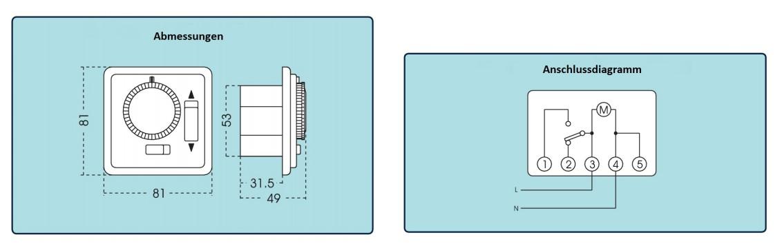 Rollo-Zeitschaltuhr von Suevia Abmessung und Anschluss