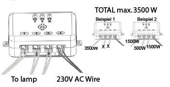Einbau ITL-3500